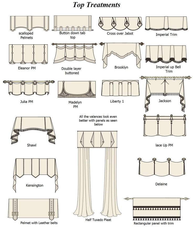 Best 25 window treatments ideas on pinterest living for Different styles of drapes
