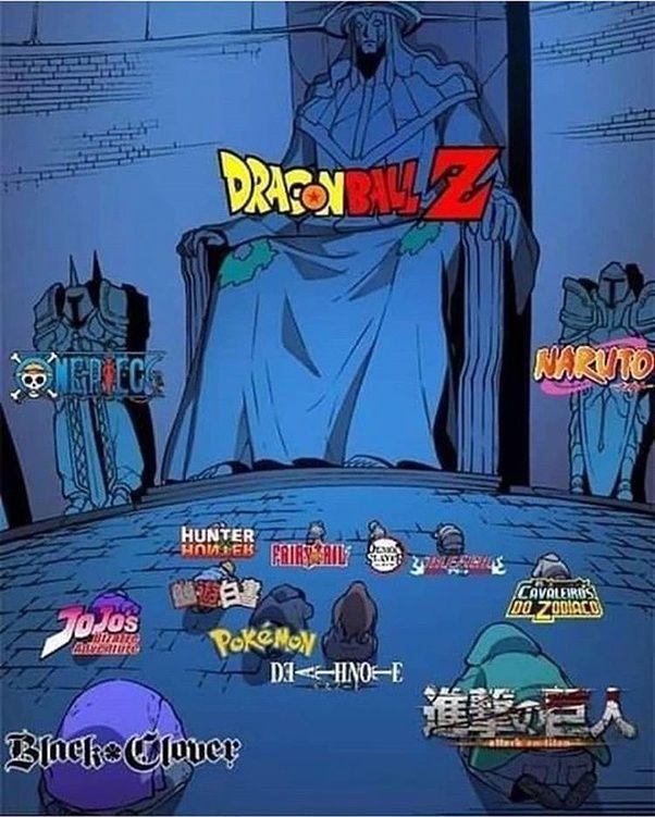 Do You All Agree I Do Konoha Archive Quora In 2020 Anime Funny Anime Dragon Ball Super Anime Memes Funny