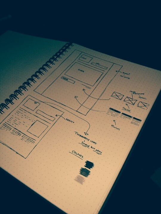 wireframing