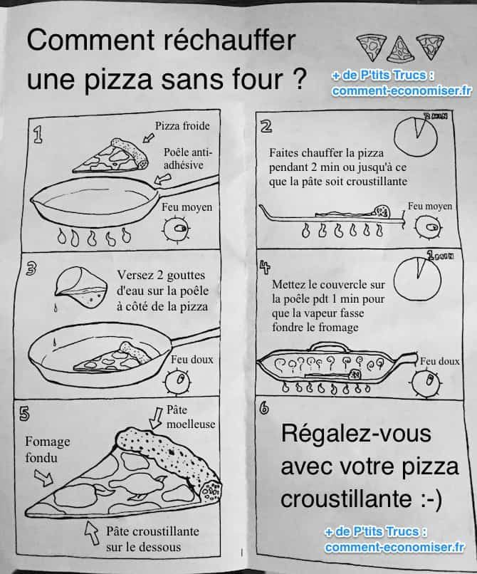 Besoin de réchauffer une pizza froide de la veille ? Mais vous n'avez pas de four à la maison ? L'astuce est de la réchauffer dans une poêle pendant quelques minutes. Découvrez l'astuce ici : http://www.comment-economiser.fr/comment-rechauffer-pizza-sans-four-facile-et-rapide.html?utm_content=bufferae199&utm_medium=social&utm_source=pinterest.com&utm_campaign=buffer