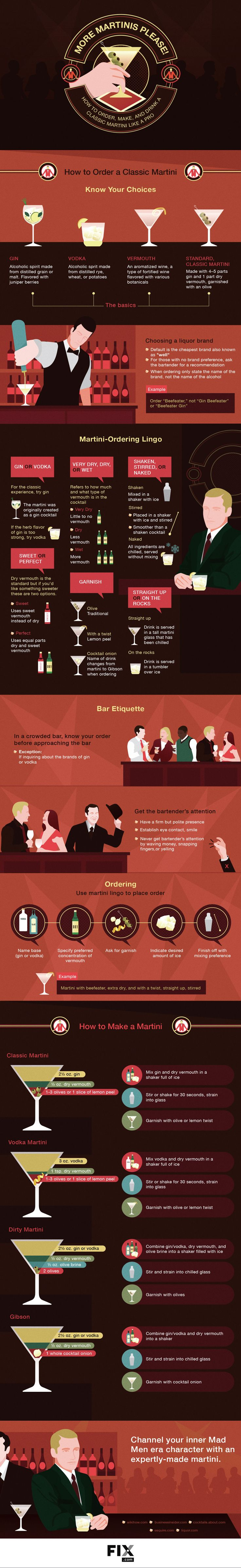 Learn to order, make, and drink martinis like a pro with this complete guide to cocktail etiquette #shakennotstirred #martinis