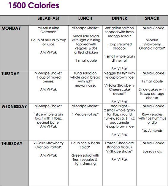 Jenny Craig Food Exchange List