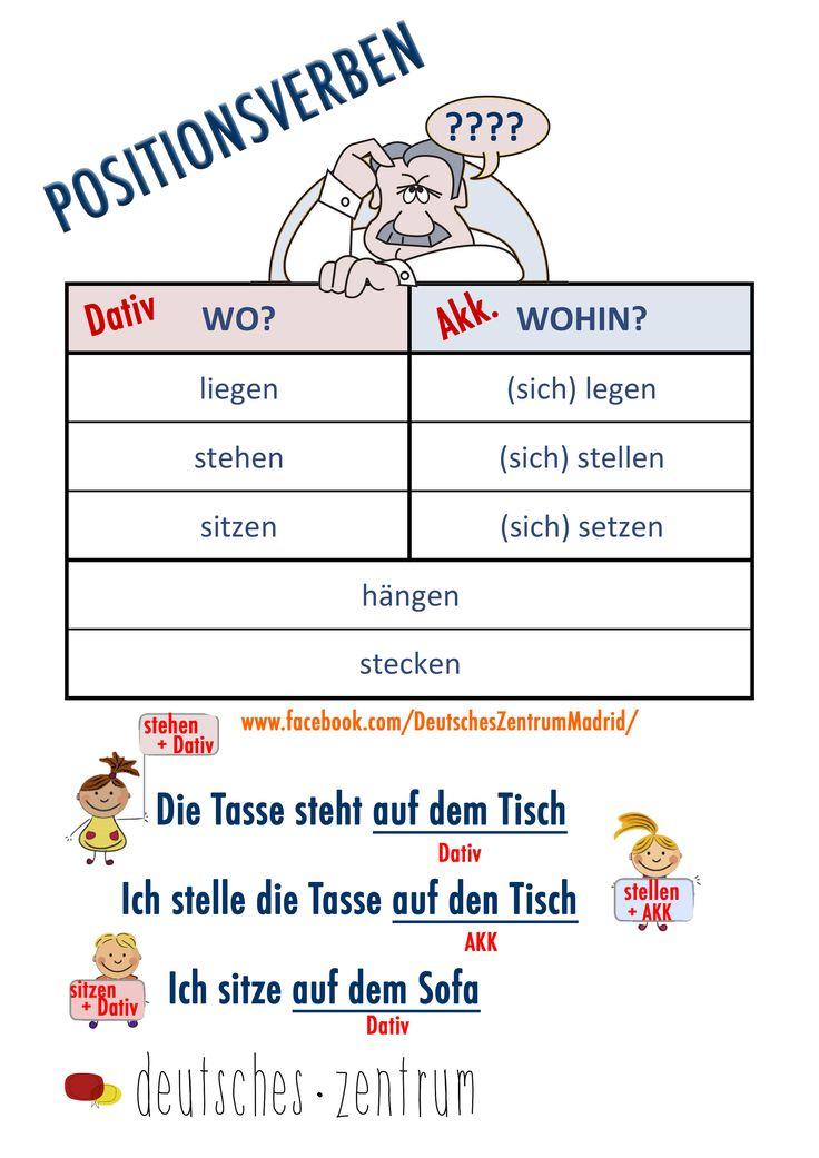 153 best Német images on Pinterest | Learn german, Elementary ...