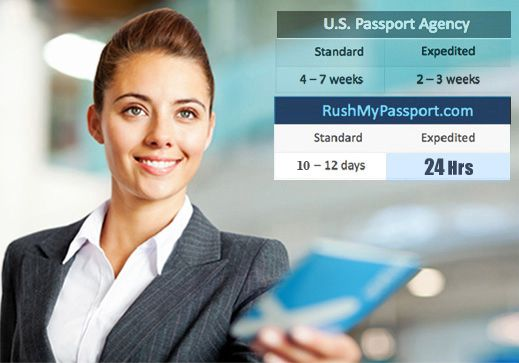 Order a US Passport Renewal Application Online using RushMyPassport.com which has been voted #1 in speed and customer service.