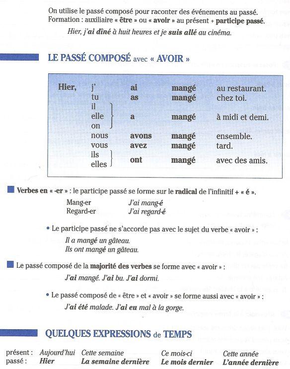 """Le passé composé avec l'auxiliaire """"Avoir"""" (Grammaire progressive)"""
