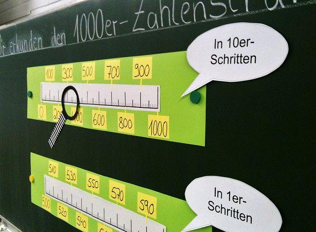 1000er Zahlenstrahl visualisieren (3) | von guterunterricht