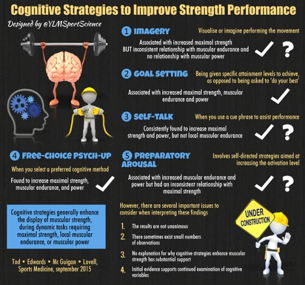 Which cognitive strategies can make you stronger? Imagery Goal setting Self-talk Preparatory arousal