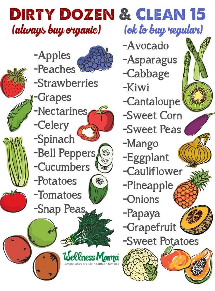 fruits that start with p eating only fruits and vegetables for a month