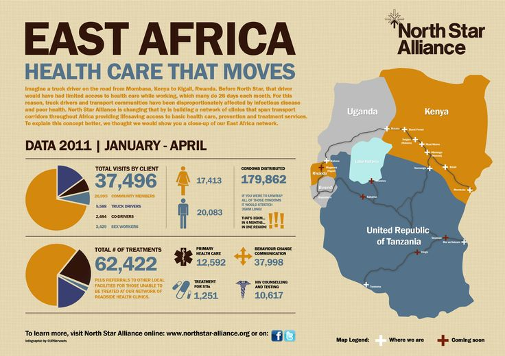 mHealth, health care that moves.