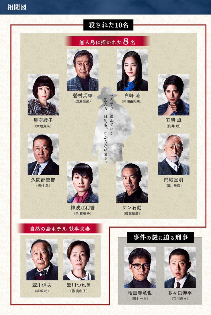 二夜連続ドラマスペシャル アガサ・クリスティ そして誰もいなくなった|テレビ朝日