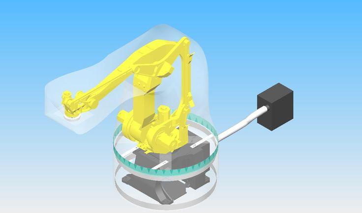 Fundas para robot fanuc m410 herm tico con ventilador hdpr for Piscina 6 x 3