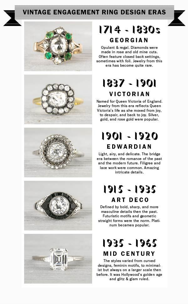 Vintage Engagement Ring Design Eras and Periods Described: Georgian, Victorian, Edwardian, Art Deco, Mid-Century