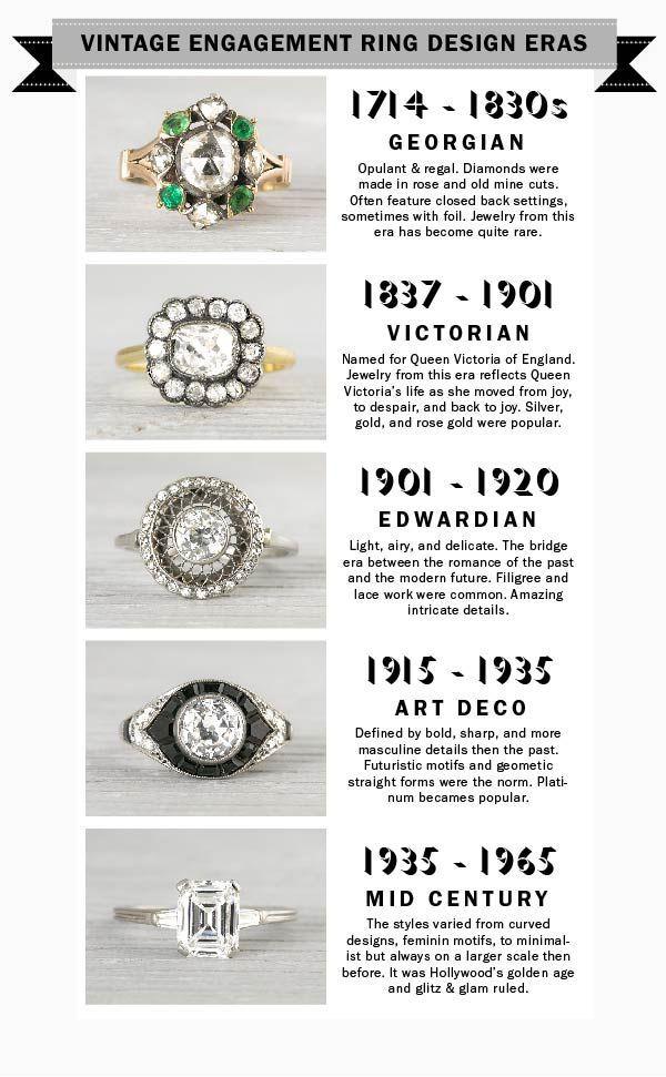 Vintage Engagement Ring Design Eras and Periods Described: Georgian, Victorian, Edwardian, Art Deco, Mid-Century