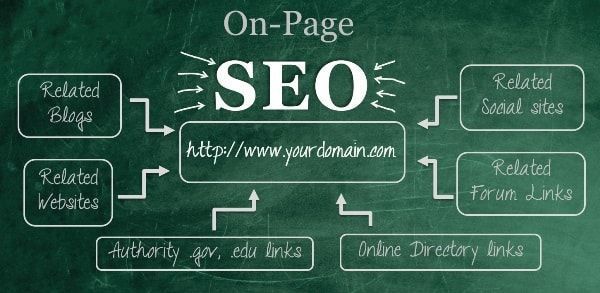 On-Page SEO Checklist 2017 - Learn more about on page SEO techniques & SEO onpage optimization to build perfectly optimized page that pass through Google search architecture and to increase organic traffic & to improve & boost your SEO website ranking [PageRank].