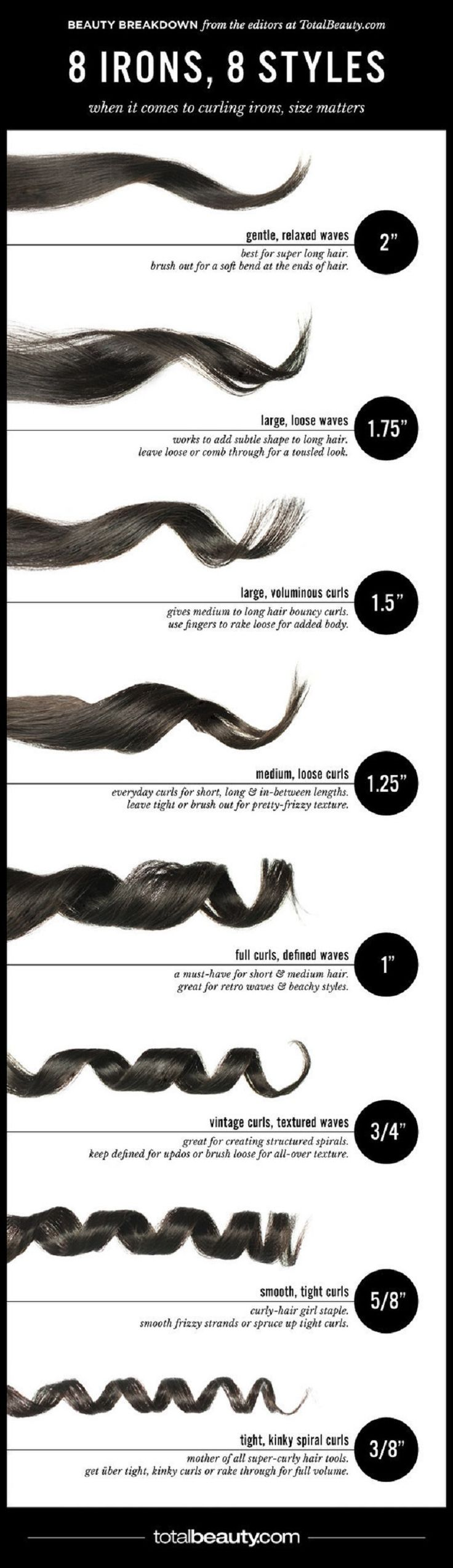 Choose the right size of curling iron