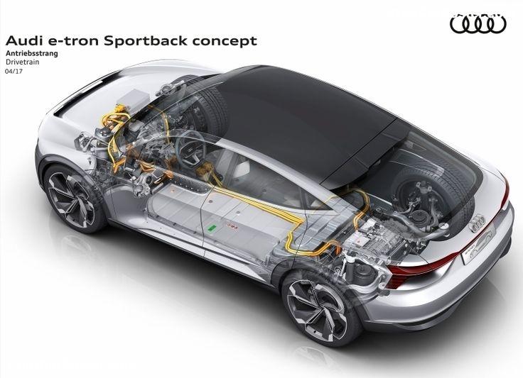 Audi e-tron Sportback Concept 2017 poster, #poster, #mousepad, #tshirt, #printcarposter