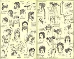 Creian que el cabello tenia un profundo significado religioso y simbolico. llevaban el cabello de cualquier color, desde rubio hasta negro para el tono de desedo lo banaban con flores utiilizandon un unguento especial, los hombres llevaban corto el cabello  los peinados eran bien recargados tenia nombres para cada tipo de peinado, las mujeres llevaban cabello suelto con una raya en medio ondulado y hacia atras. tambien la barb  tenia un signifaco simbolico.