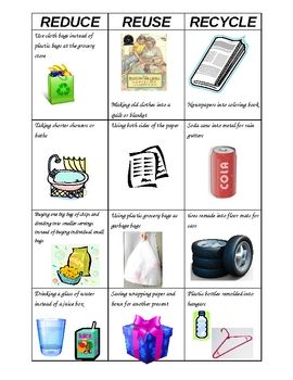 Recycling sorting worksheets for kindergarten sort your recycling worksheetsrecycling activity - How to reuse magazines seven inspired ideas ...