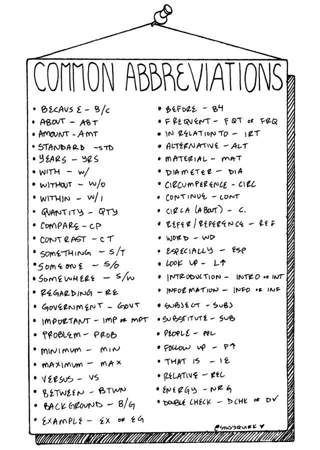 Useful symbols and abbreviations for faster note-taking.
