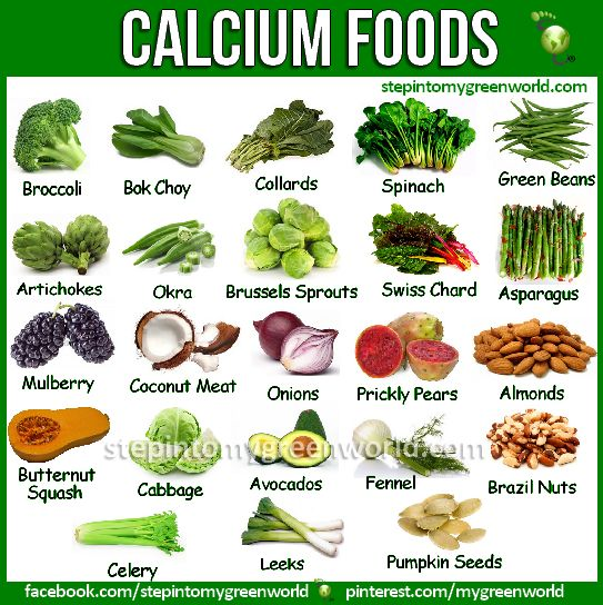 20 best healthy food images on pinterest healthy living calcium