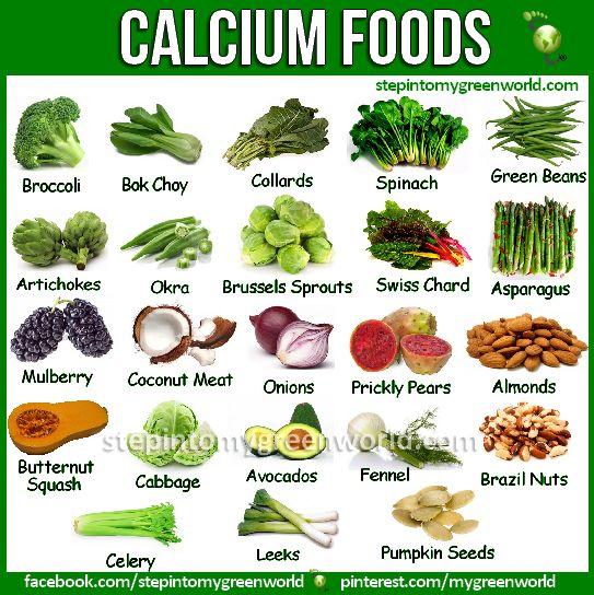Cruciferous Foods List