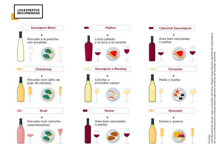 Suplementos  vinos licores