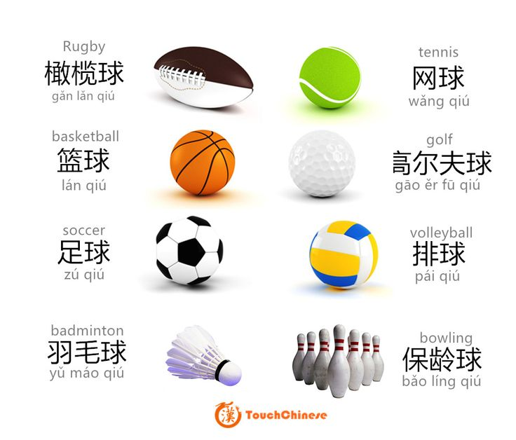 Chinese Vocabulary About Sports Which One Are You Good At Do You Know More Sports Giao Dục Trung Quốc Tiếng Trung Quốc