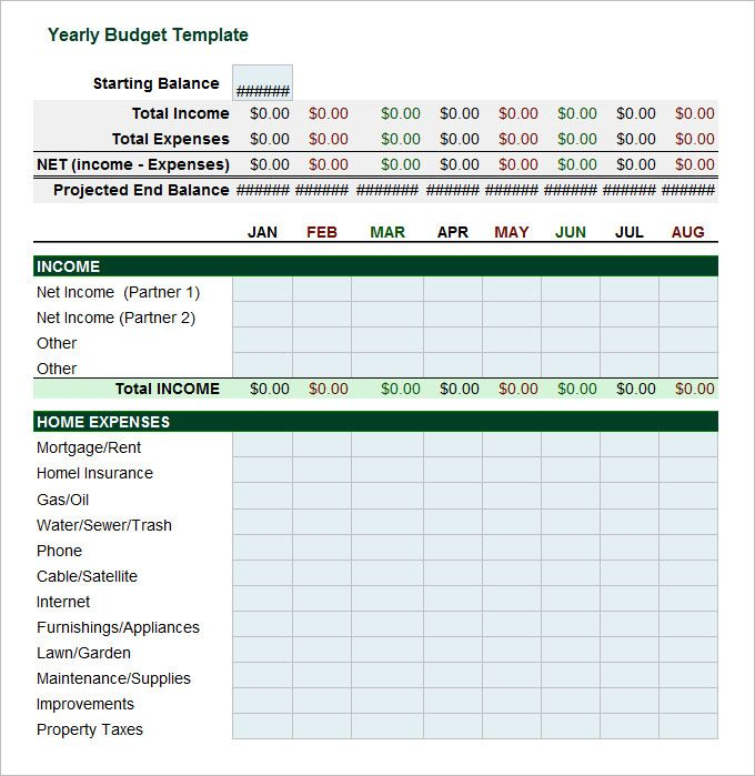 14+ Annual Budget Templates