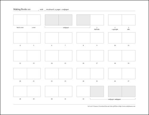 Picture books are 32 pages traditionally.  This is a great sample layout to help you shape your story.