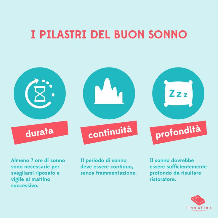 The Three #Rules of good #sleeping #infographic I pilastri del buon #sonno #infografica #lineaflexbed #lineaflex