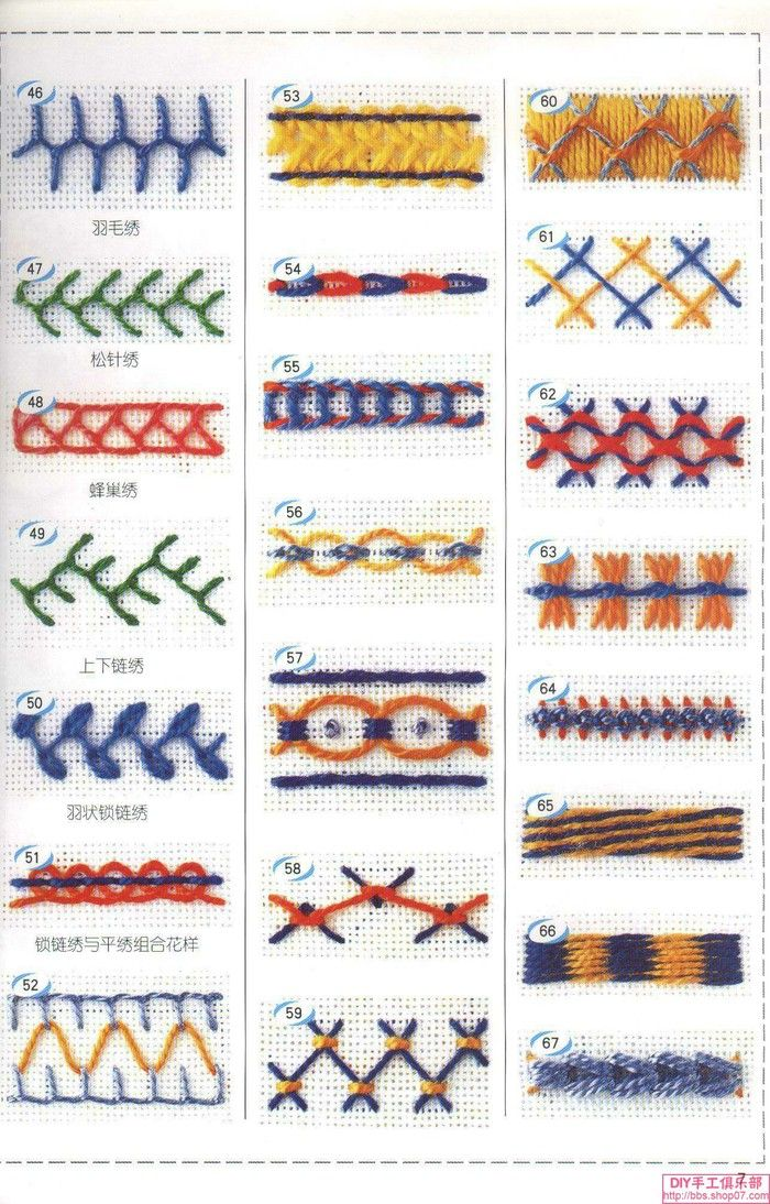 Very basic embroidery stitches in combinations sewing