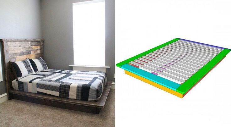 Plans gratuits pour fabriquer une base de lit.