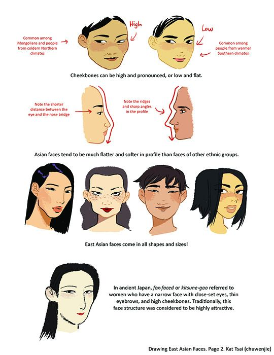 Basic Character Design Tips : Best character design tips and tutorials images on
