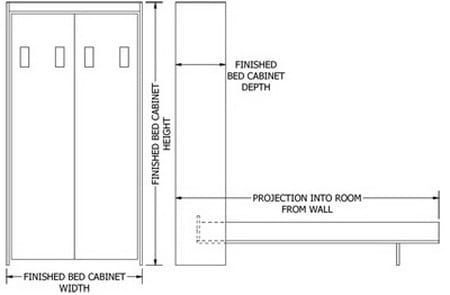Looking to add some space in your bedroom or guest room? Why not build a DIY horizontal Murphy bed to save space? All you need is the correct amount of wood, simple tools, and a Murphy Bed Hardware Kit. Having a Murphy bed is great for a guest room or your bedroom as it can … … Continue reading →