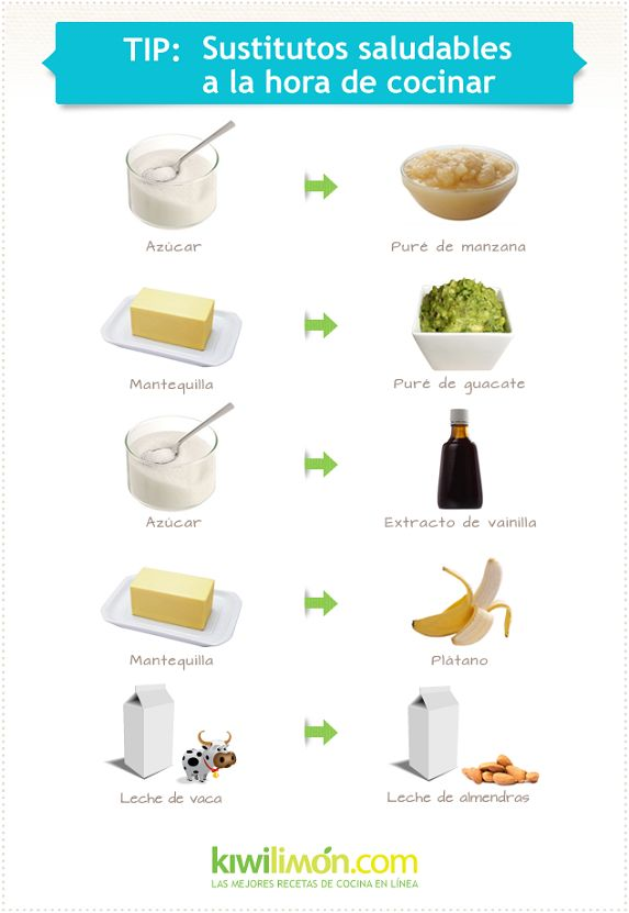 Sustitutos saludables a la hora de cocinar, especialmente cuando usamos el horno ;)