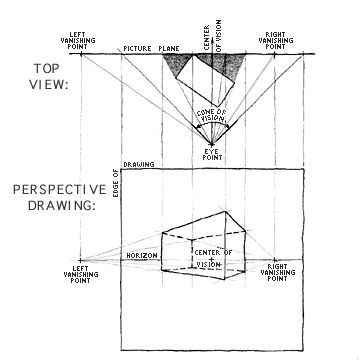 Architecture Drawing Tutorial 65 best perspective images on pinterest | drawings, drawing and