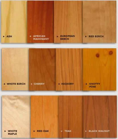 PLYWOOD CABINET DOORS | Doors