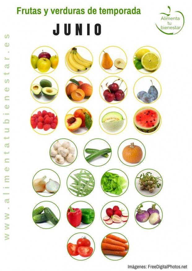 Frutas y verduras de temporada para junio #alimentatubienestar Sigue el enlace de la imagen y descárgate el calendario en pdf para todo el año