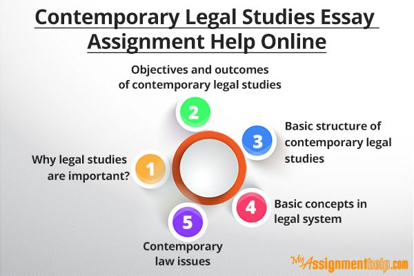 Contemporary legal studies refer to the study of imperatives and regulations of community rights. Get the best online assignment help from our eminent academicians.