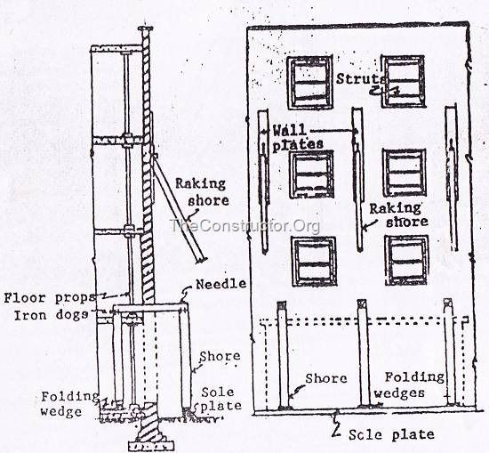 section of the elevation showing arrangement of dead