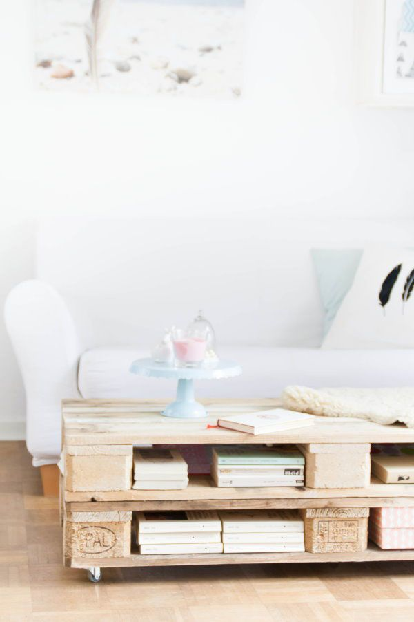 Paletten Tisch Bauen Mehr