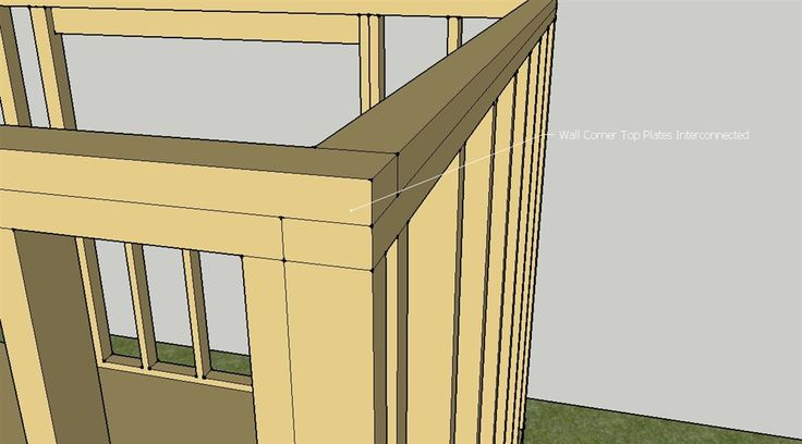 Framing A Corner With 2 X 4 Small Solar Home Exterior Wall Toplate Framing Pinterest