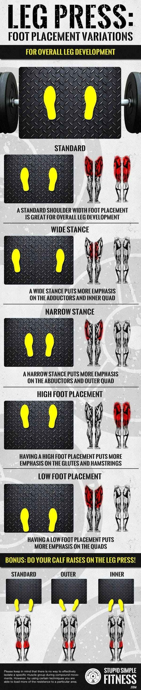 Foot Placement Variations On The Leg Press - By Danny Ajini From Stupid Simple Fitness   Glamour Shots