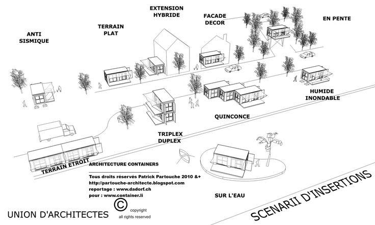 Village container patrick partouche architecte modele de for Architecte maison container