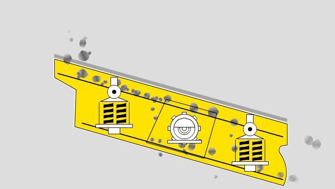 Vibrating screen|Vibrating screens|Round vibrating screen|Circular vibrating screen-Henan Fote Machinery Co., Ltd.