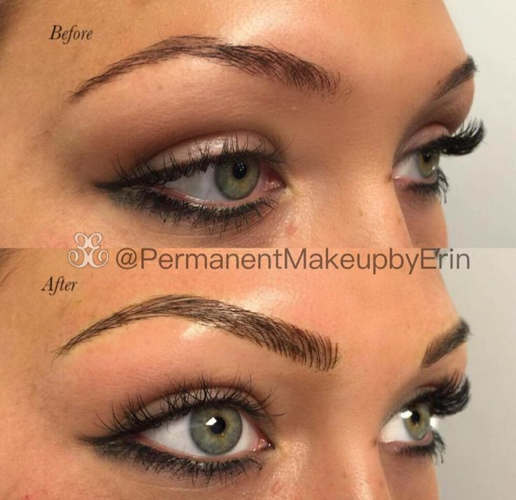Permanent makeup supplies near me