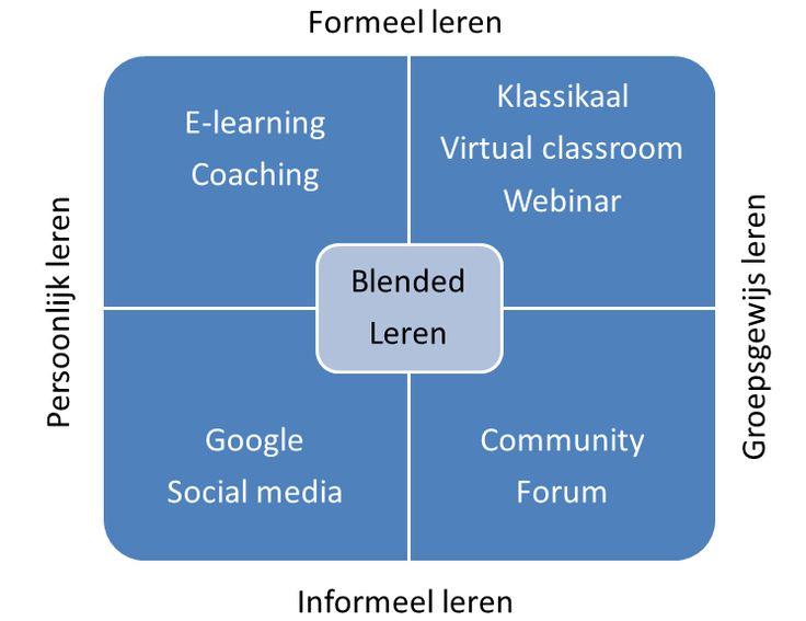 formeel en informeel leren - Google zoeken