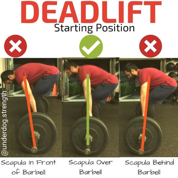 Deadlift Scapula Starting Position Deadlift How To Do Deadlifts Deadlift Variations