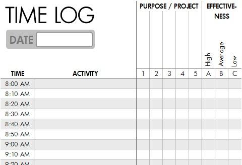 Relationship skills, time management log pdf