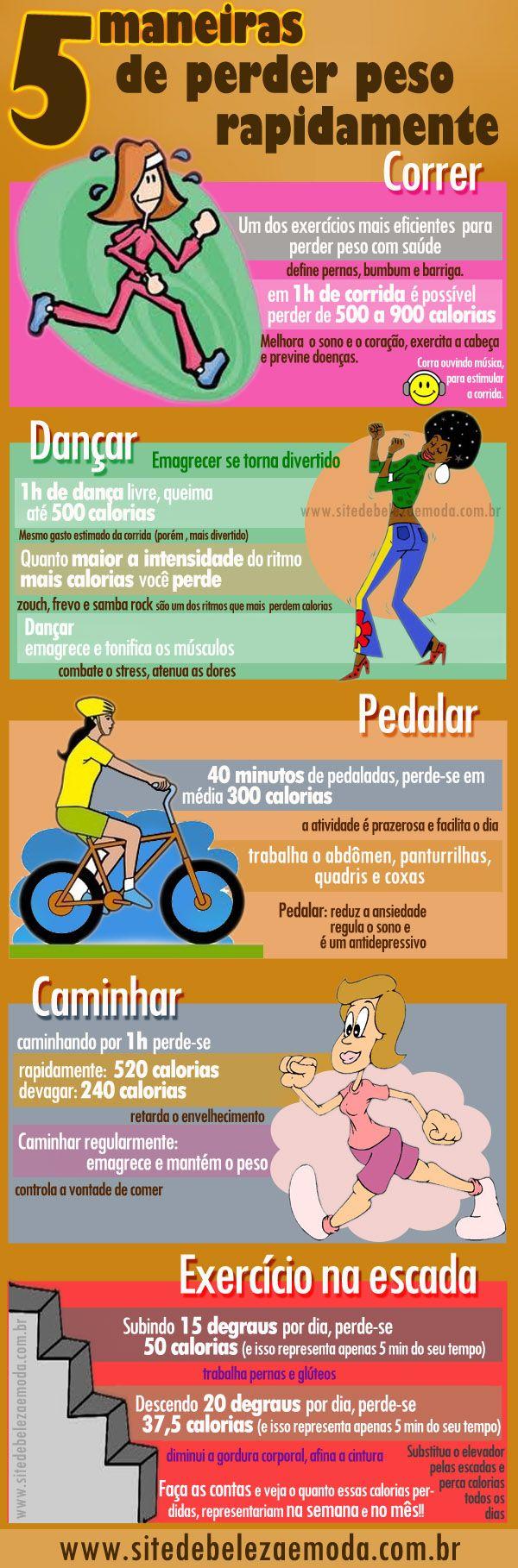 infografico 5 maneiras de perder peso rapidamente